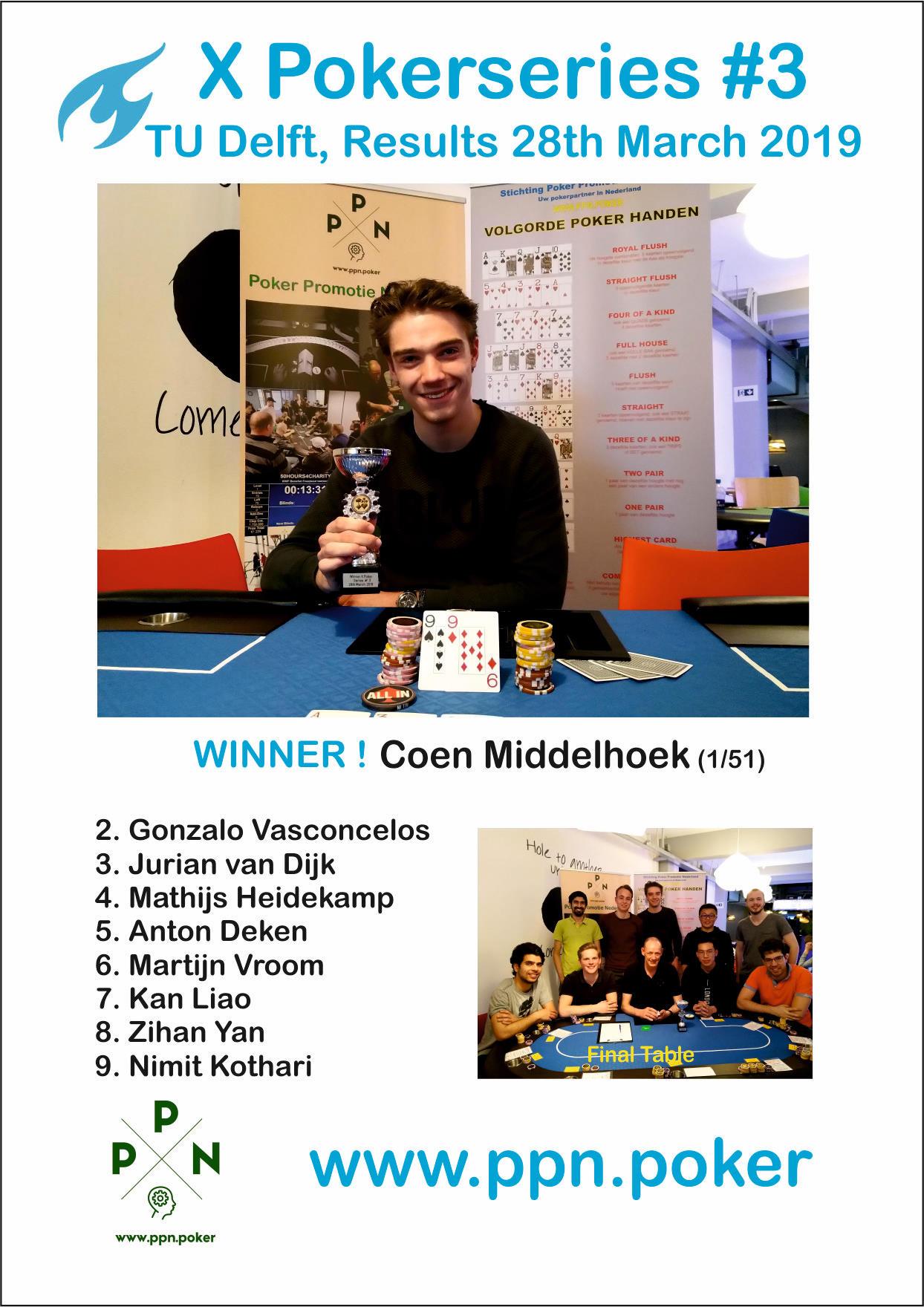 TU Delft X-Poker Series 3