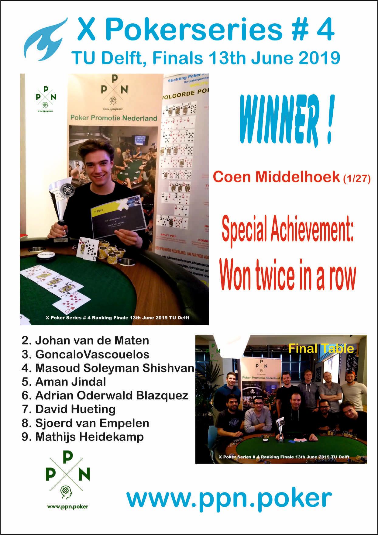 TU Delft X-Poker Series 4 FINALE